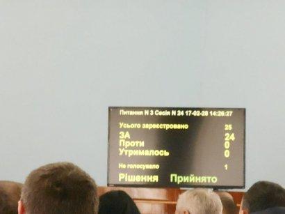 Болградский городской совет проголосовал против языковой дискриминации (фото, дркументы)