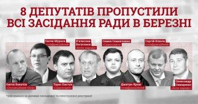 Список нардепов-прогульщиков заседаний ВР в марте