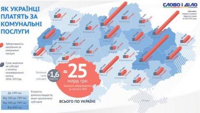 Общая задолженность одесситов за коммуналку достигла 2,4 миллиарда гривен
