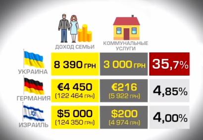 25 мая 2014 года Петр Порошенко был избран Президентом Украины. Что дает повод подвести самые общие итоги его политики