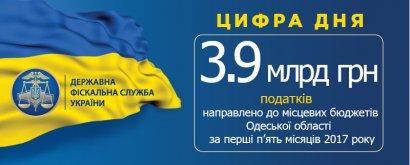 Глеб Милютин: за пять месяцев местные бюджеты Одесчины пополнились почти на 4 миллиарда гривен