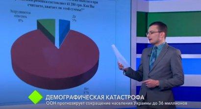 Демографическая катастрофа: ООН прогнозирует сокращение населения Украины до 36 миллионов