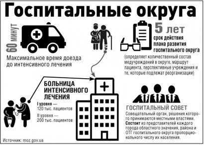 Введение системы госпитальных округов не приведет к сокращению больниц в районах области