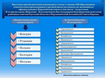 Отчёт народного депутата Украины Сергея Кивалова за 2017 год