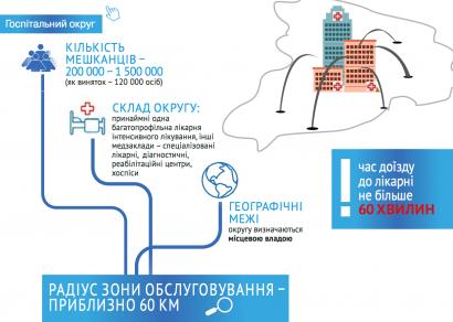 В госпитальный совет Одессы войдут 4 главврача
