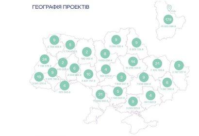 Фонд Сороса спонсировал на «развитие демократии» в Одесской области 11 миллионов долларов