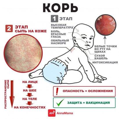Почем вакцинация народа, когда «на пороге» – дифтерия, а в аптеках – «чистки» от лекарств?