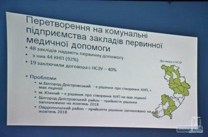 С Нацслужбой здоровья заключили договор менее половины медучреждений первичного звена Одесской области