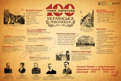 Институту нацпамяти Владимира Вятровича в 2019 году удвоят финансирование