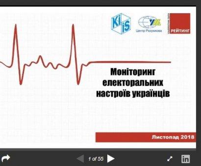 Социологическая группа «Рейтинг»: Жители юга Украины против ЕС и НАТО и не считают Россию агрессором