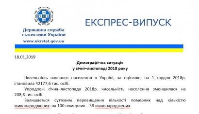 В Украине смертность превысила рождаемость почти в два раза