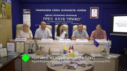 Рейтинги мажоритарщиков в Одессе: Сергей Кивалов лидирует в Приморском районе — у него 47%