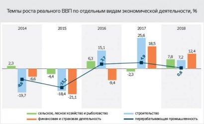 В Украине почти вдвое упали объемы банковских кредитов бизнесу
