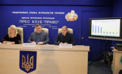 Киевские и одесские социологи подвели политические итоги года