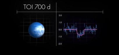 Телескоп NASA обнаружил первую потенциально обитаемую планету размером с Землю