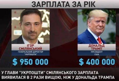 Кумовской капитализм ВИДЕО