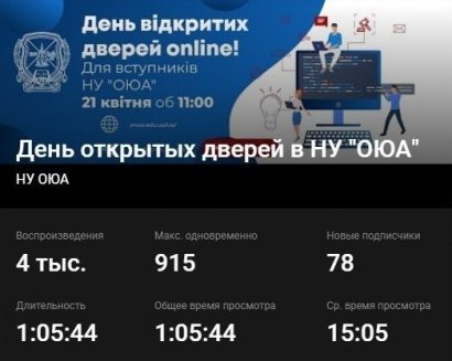 День отрытых дверей online: прямую трансляцию из Одесской Юракадемии одновременно смотрели 4 тысячи абитуриентов